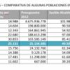 Elena Biurrun, #reiniciando Torrelodones