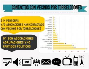 CONTACTOSVXT2014 (2)
